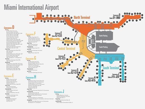 Аэропорт Майями